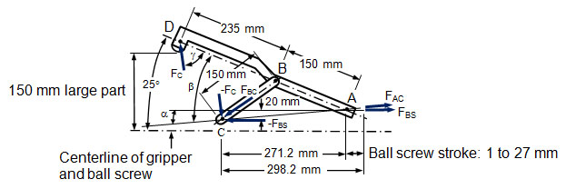 Design and Analysis of a Modified Scott Russell Straight